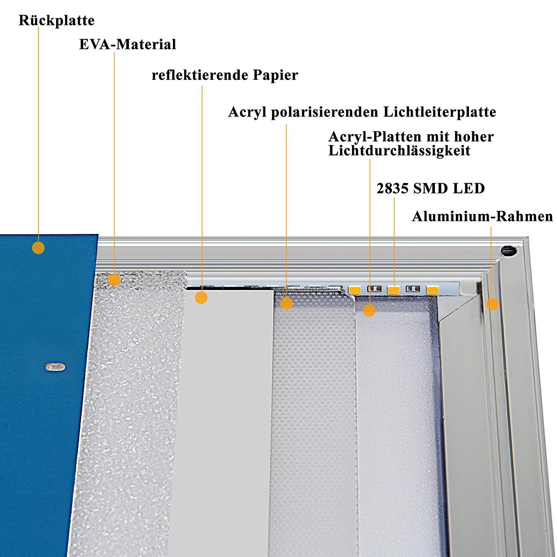 Bekannt Yorbay LED Panel Set 120x30cm 40W Farbtemperatur einstellbar GV35